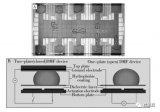 数字微流控技术的基本原理芯片结构及在生物分析中的应用说明