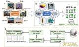 自供能无线光通信系统的构建与应用