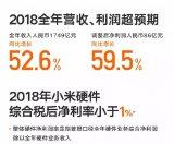 小米披露2018年年报,全年实现营收1749亿元