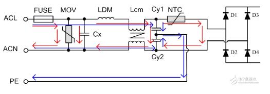 太阳2娱乐模块中的EMC前速度结界在短短级原理及抗浪涌电路分析