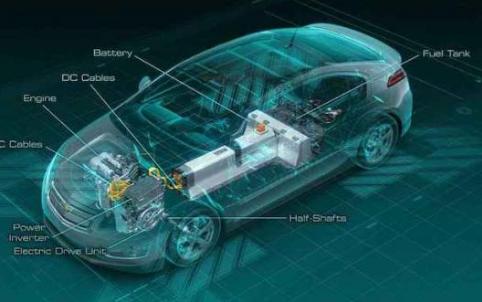 当补贴退去 新能源汽车市场就是车企之间综合实力的...