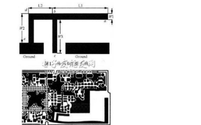 蓝牙的倒F型天线设计详细资料说明