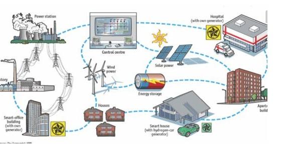 氢能源汽车上路,真正的新能源汽车时代要开启了?