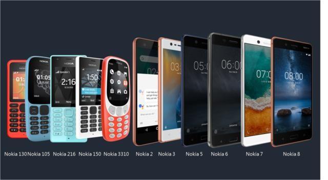 Nokia8Sirocco体验 新Nokia时代第一款真正配得上旗舰之名的手机