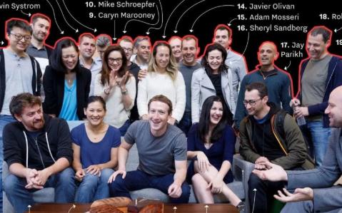 Facebook重押电商与加密通信 团队高管陆续离职