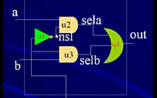 FPGA视频教程之Verilog中行为级和RTL级的详细资料说明