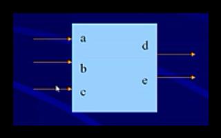 FPGA的视频教程之Verilog模块的基本构成要素资料说明