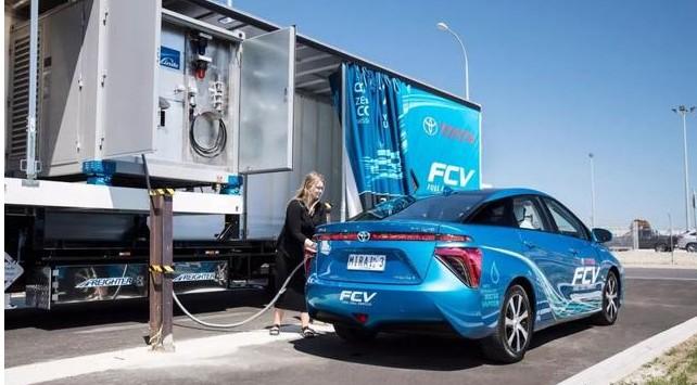全球主要国家的氢能利用的不同,我国氢燃料电池汽车...