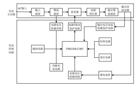 如何使用DSP进行电动自行车智能充电系统的研究