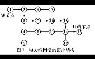 智能电网中电力线通信网络负载均衡的机会路由协议
