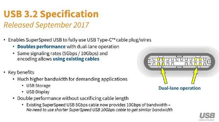 未来或许将只有USB-C这一种USB接口形态了
