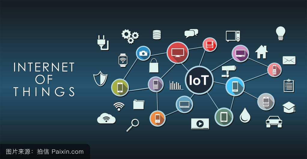 物联网技术的原理是什么