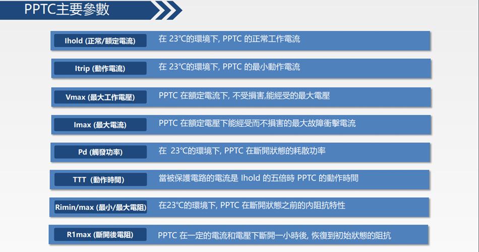 PPTC主要参数.jpg