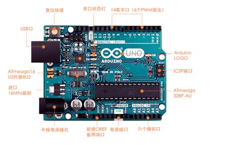 Arduino是什么Arduino的详细说明