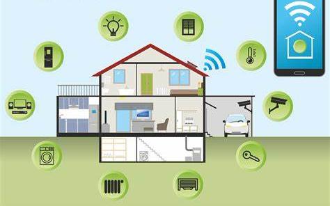 全球智能家居市场有望实现两位数的增长