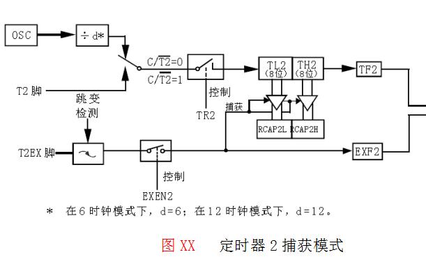 的身影。   图1画出了MCU的功能结构图。来自A、B、C、D四个会议电视点的码流分别经过复用/解复器分离出图像、语音、数据及控制信令数据流,并送入相应的处理模块,完成混合、处理、切换等过程,按要求将某些点的信息重新组合起来,又经复用/解复器复用成一个码流,并送往各会议电视点。    各模块的主要功能如下:   1、语音模块   该模块将各会议点来的语音数据流进行混合编码成一个数据流送至相应的复用/解复用器。也可对各点来的语音信号的电平高低进行检测,从而实现按电平高低对图像进行自动切换。语音模块一般包括语