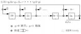 聊一聊CRC算法的硬件电路实现:串行电路和并行电...