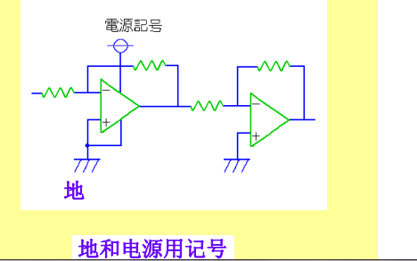 PCB布局教程之地和电源的详细资料说明
