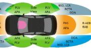 联发科技发布超短距毫米波雷达芯片Autus R10