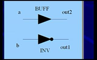FPGA的视频教程之Verilog模块中的信号详细资料说明