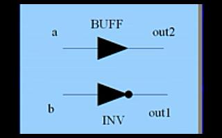 FPGA的视频教程之Verilog中reg和wire的不同点详细资料说明