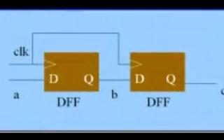 FPGA的视频教程之Verilog中阻塞与非阻塞的详细资料说明