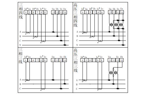 F系列复费率多功能电力仪表电能表的用户手册免费下载
