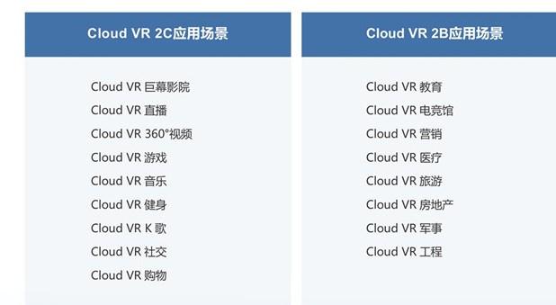 Cloud VR业务应用场景丰富 与未来息息相关