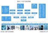 PCB行业对上游依赖程度高,下游具有牵引和驱动作用