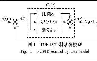 如何使用改进的粒子群优化算法来优化分数阶PID控制器参数资料说明