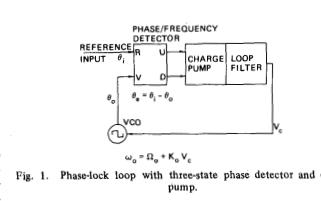 充油泵锁相回路的详细论文资料说明