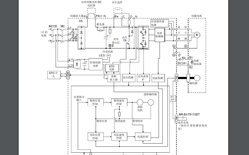 三菱伺服驱动器MR-J4-A的用户手册免费下载
