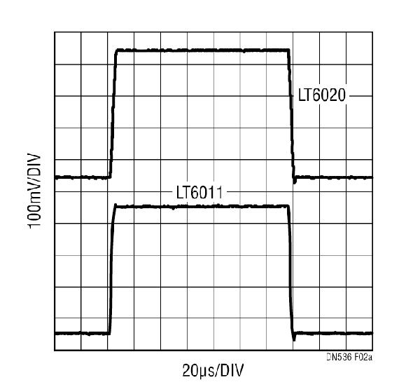利用LT6020运放简化多路复用解决方案的设计