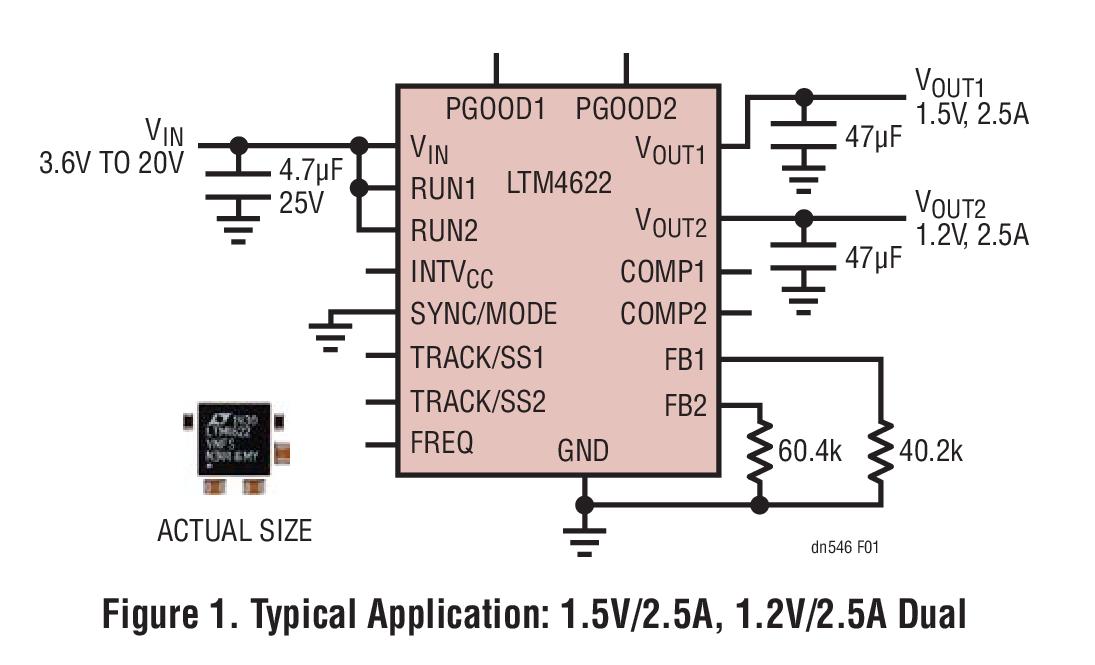 LTM4622降压型μModule稳压器的性能及性能介绍