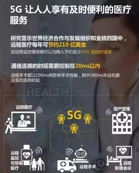 华为进军医疗器械 可穿戴医疗设备市场增长迅速