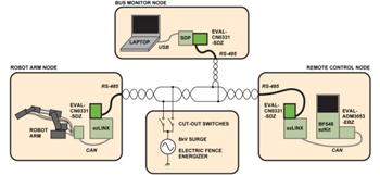 RS-485 EMC保護電路的網絡演示及穩定性解...
