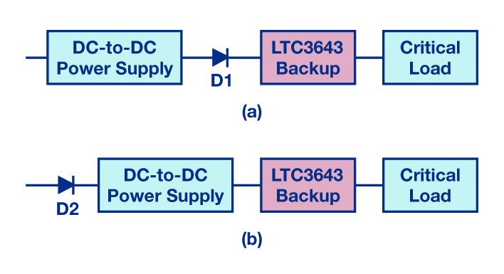 应用3.3 电压的LTC3643电源备用解决方案