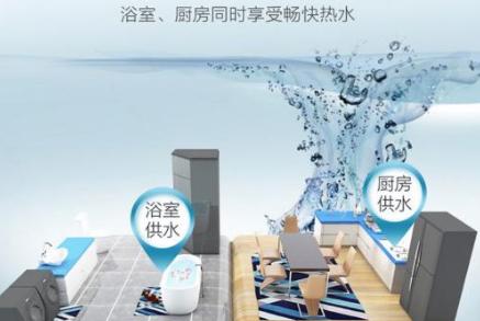 选好热水器非常重要 挑选热水器的三大标准你需要知道