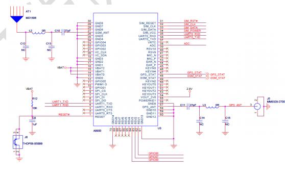 M260无线通信和GPS定位功能模块的数据手册免费下载