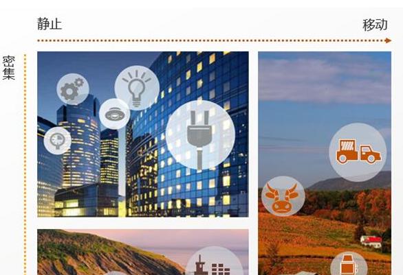 中兴通讯多元化NB-IoT物联网应用催生优质网络服务