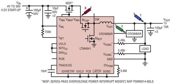MOSFET与硅控整流器过压保护的比较