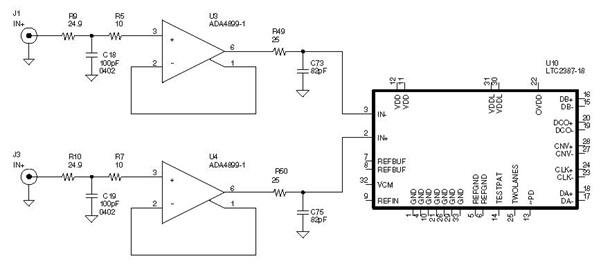 LTC2387-18正弦信号驱动器的设计要求