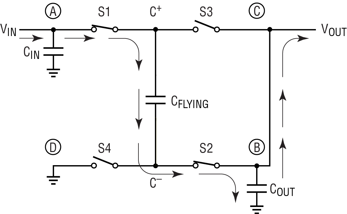 电荷泵加线性稳压器组合的效率提升解决方案
