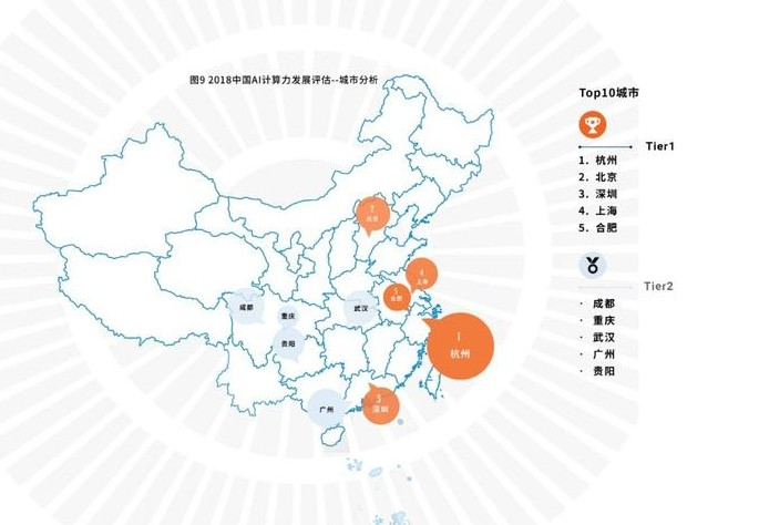 AI摩尔定律提出挑战:计算力是一切 北京居然排第二