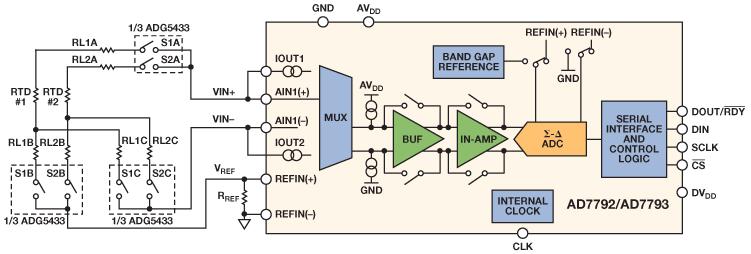 如何改善多路复用RTD测量电路的精度