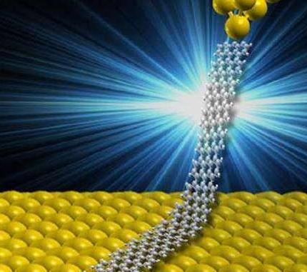 我国首次制备出单层石墨烯纳米带 其作为原电池正极材料能量密度较进口产品可提升30%