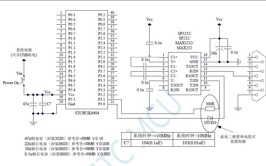 STC8系列单片机的技术参考手册详细资料免费下载
