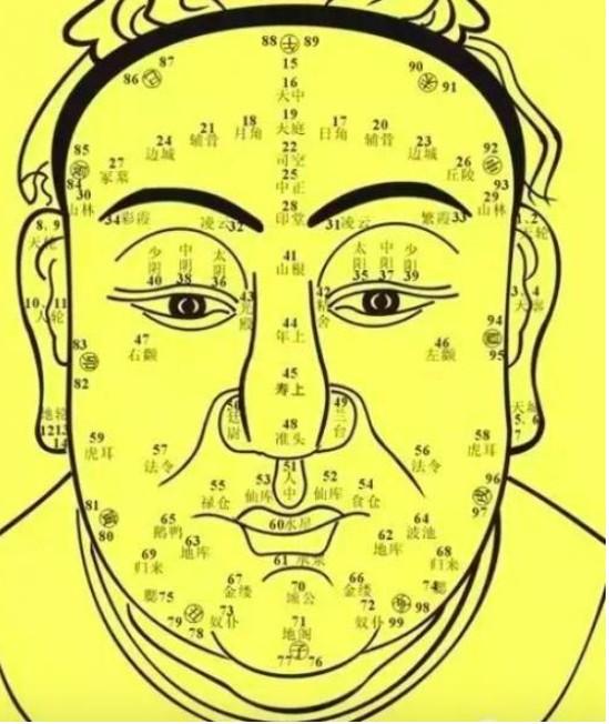 H5程序利用AI智能人脸识别技术 AI精算面相准...