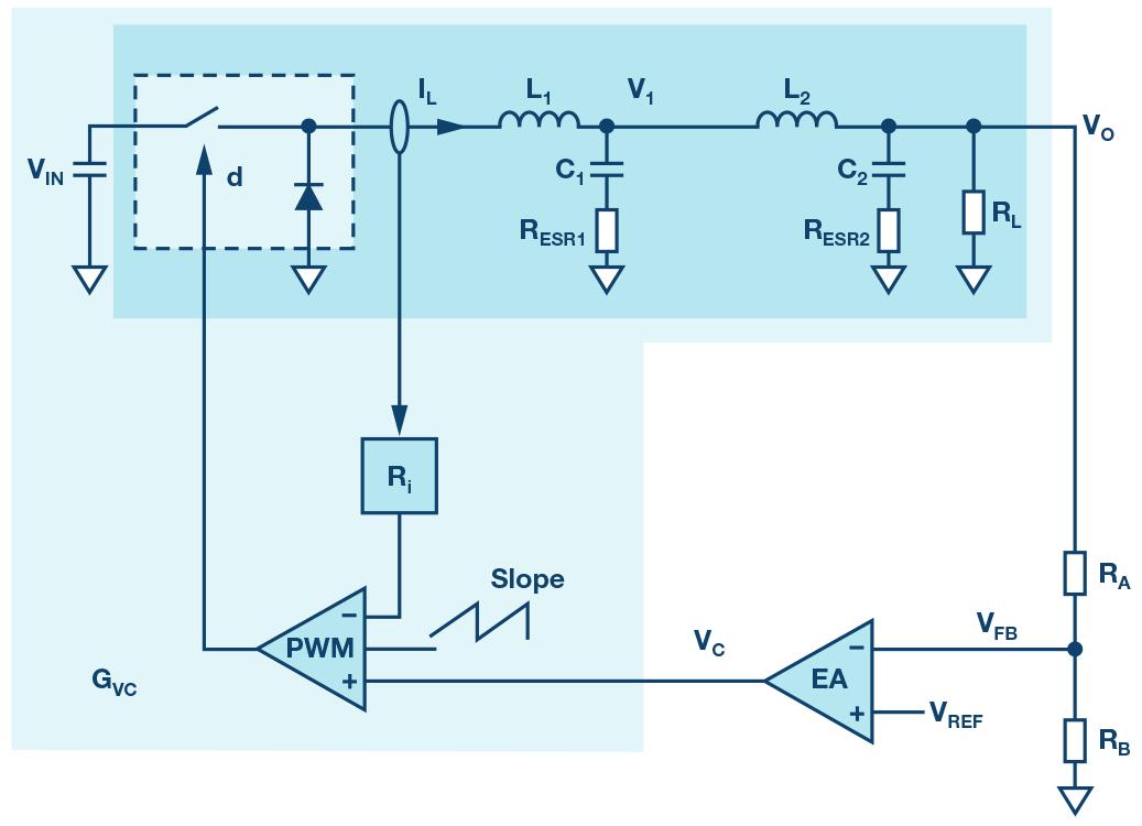 带有次级LC滤波器的开关稳压器的电源解决方案