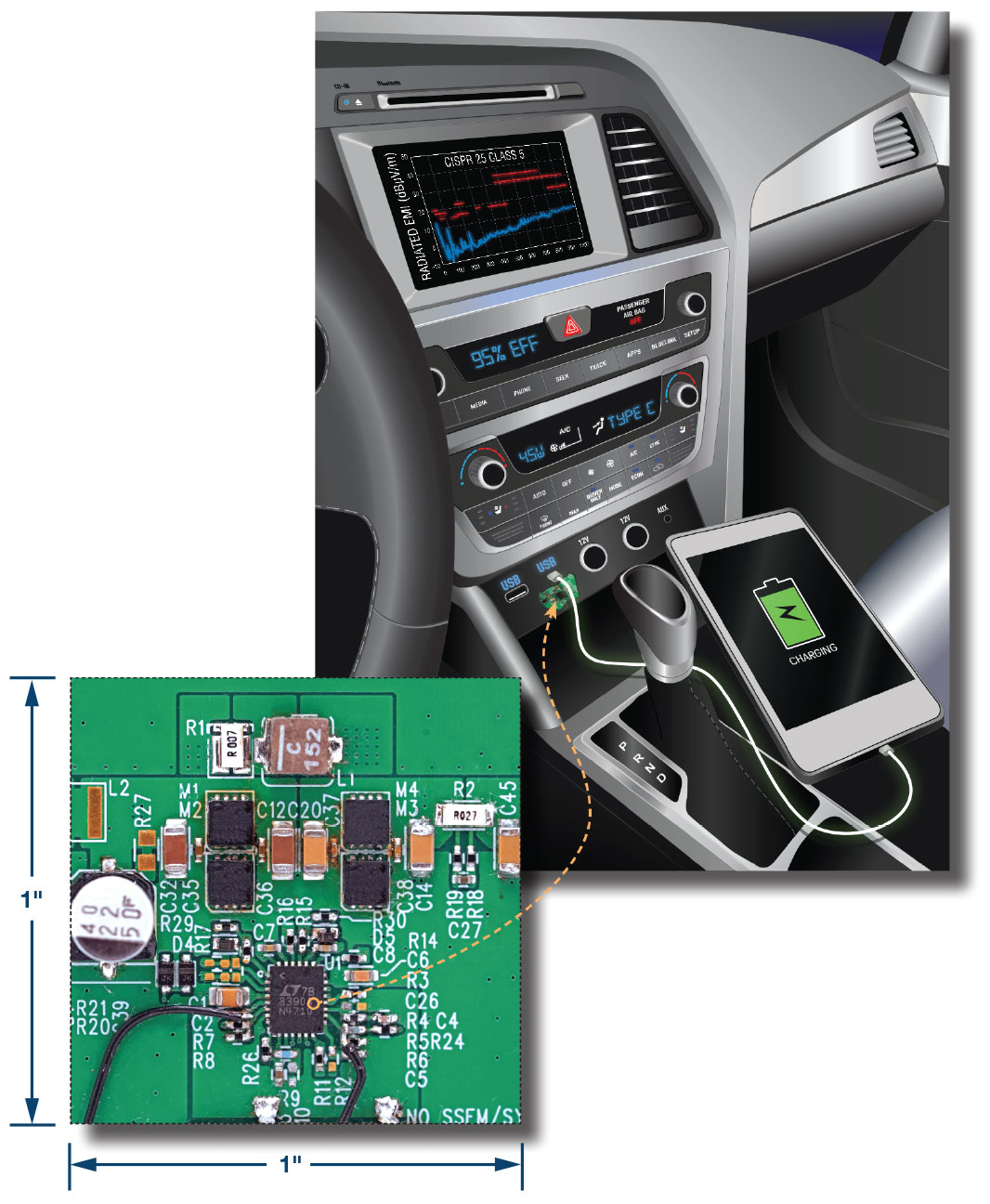 汽车USB Type-C电源解决方案